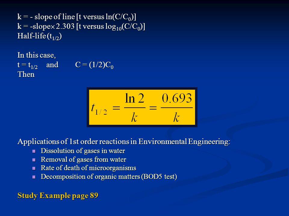k = - slope of line [t versus ln(C/C0)]